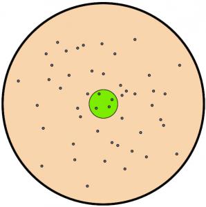 keyord-bullseye